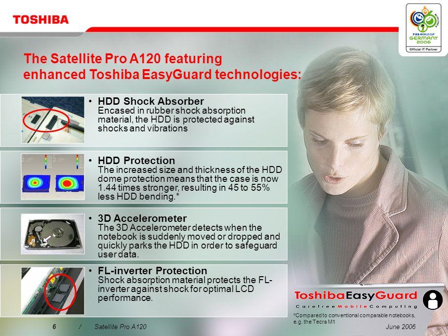 The Satellite Pro A120 featuring enhanced Toshiba EasyGuard technologies: