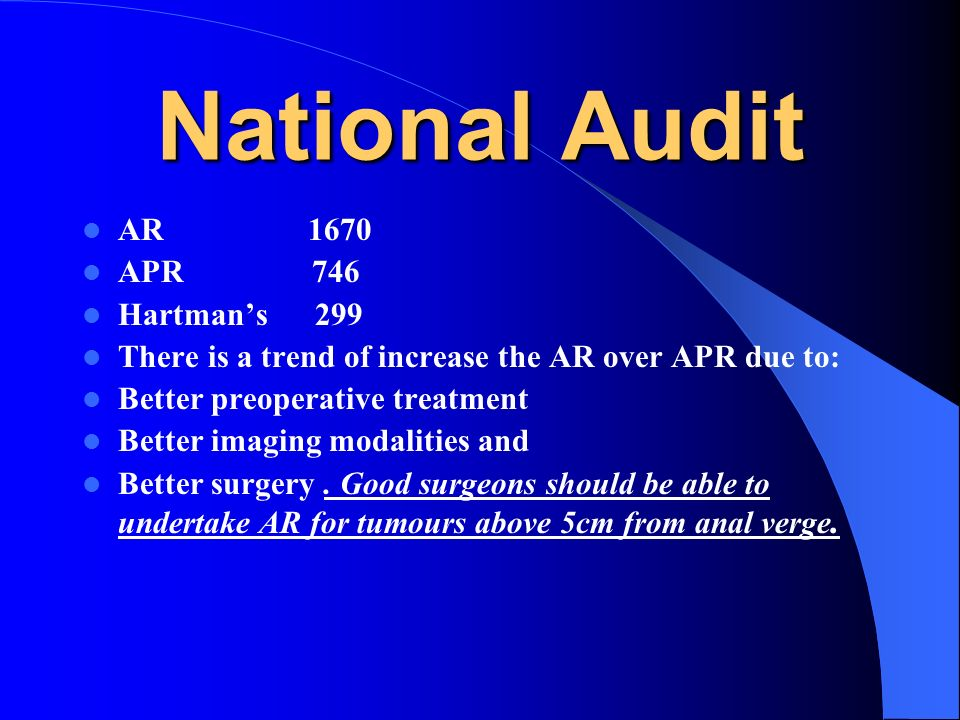 National Audit AR 1670 APR 746 Hartman's 299