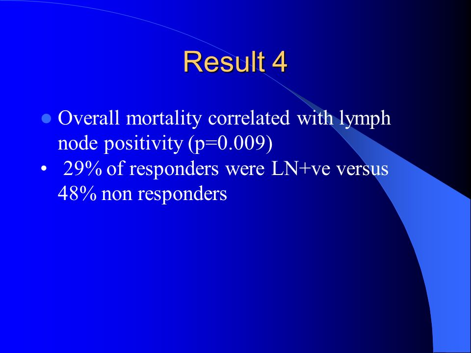Result 4 Overall mortality correlated with lymph node positivity (p=0.009) 29% of responders were LN+ve versus 48% non responders.