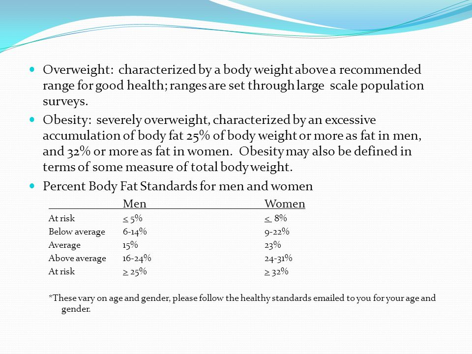 Percent Body Fat Standards for men and women