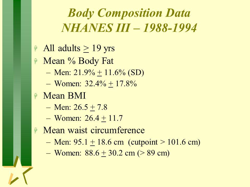 Body Composition Data NHANES III – 1988-1994