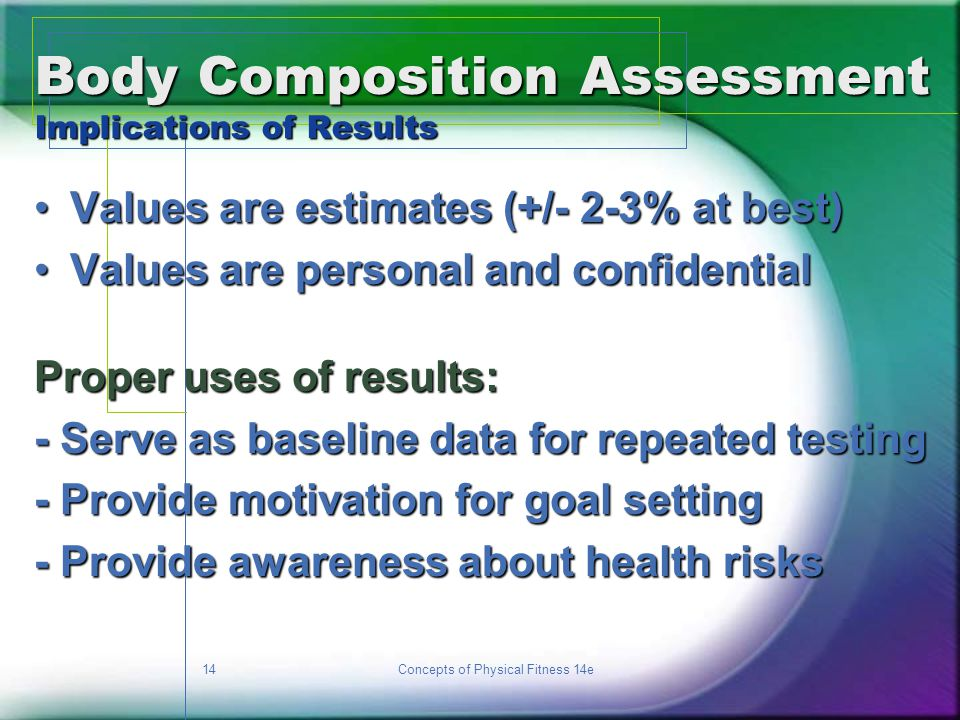 Body Composition Assessment Implications of Results