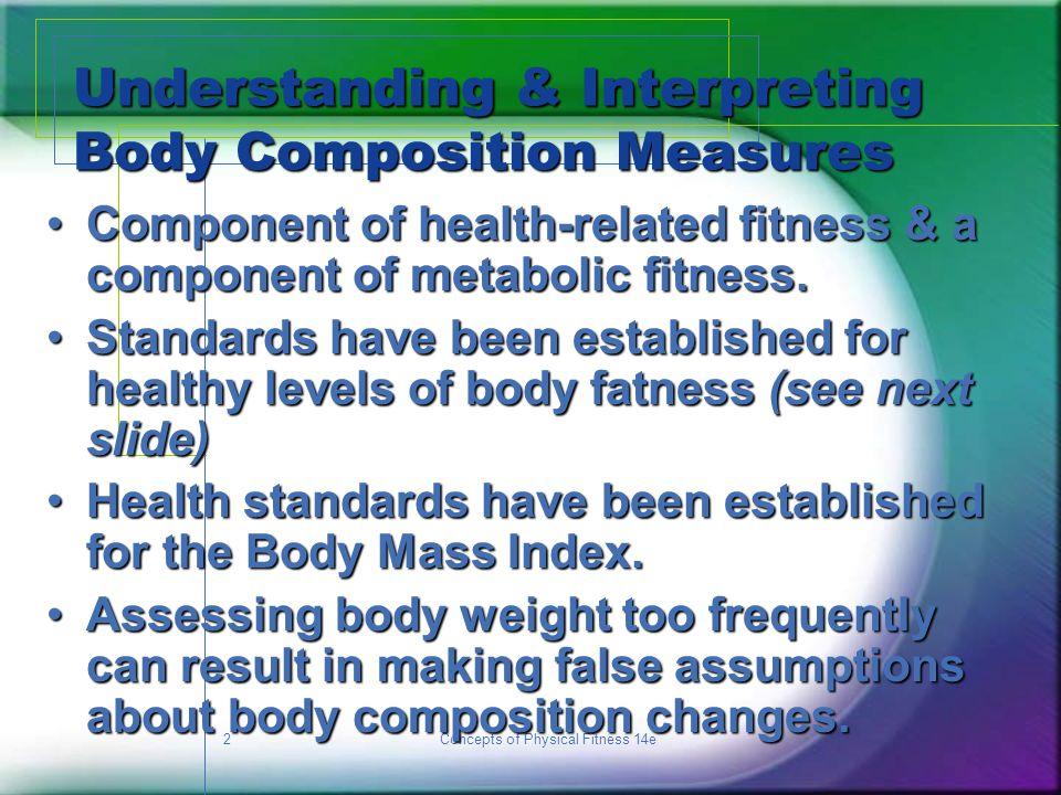 Understanding & Interpreting Body Composition Measures