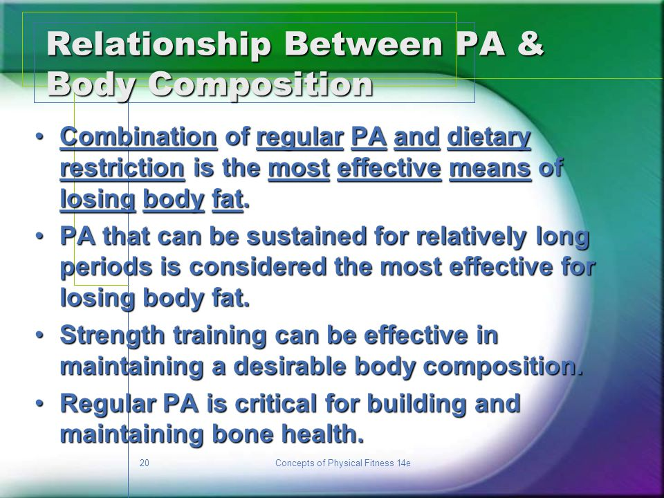 Relationship Between PA & Body Composition