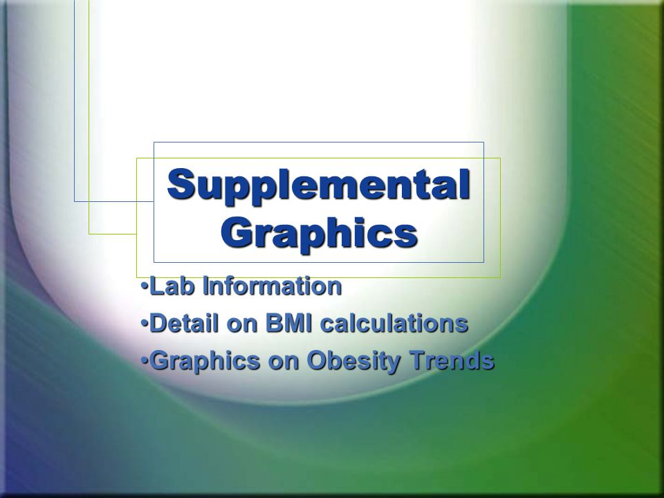 Supplemental Graphics