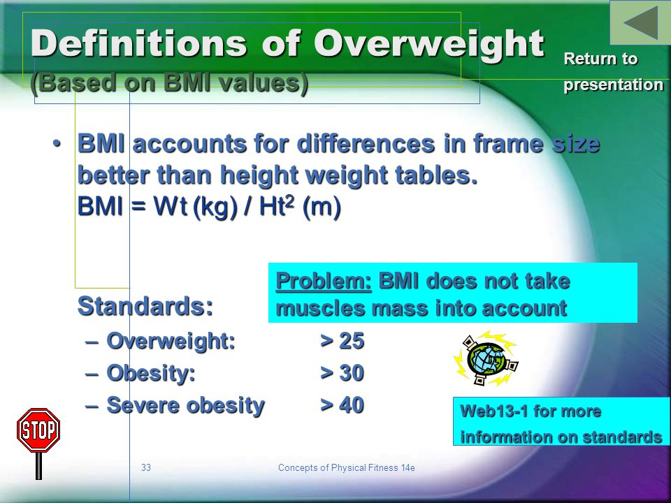 Definitions of Overweight (Based on BMI values)