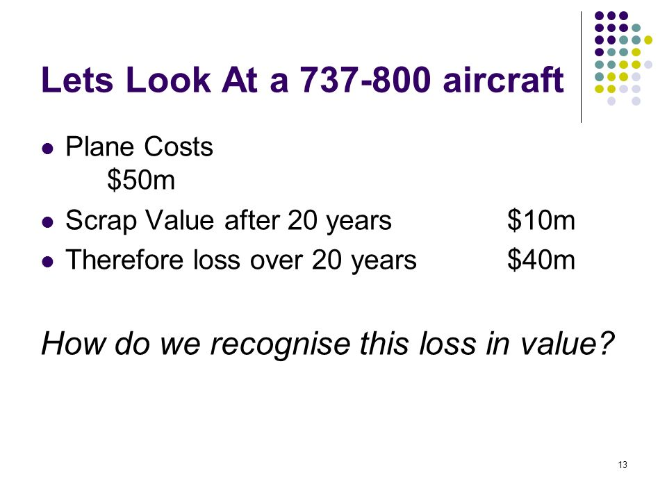 Lets Look At a 737-800 aircraft