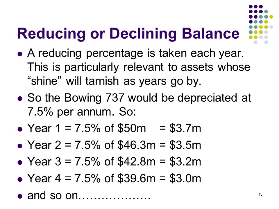 Reducing or Declining Balance