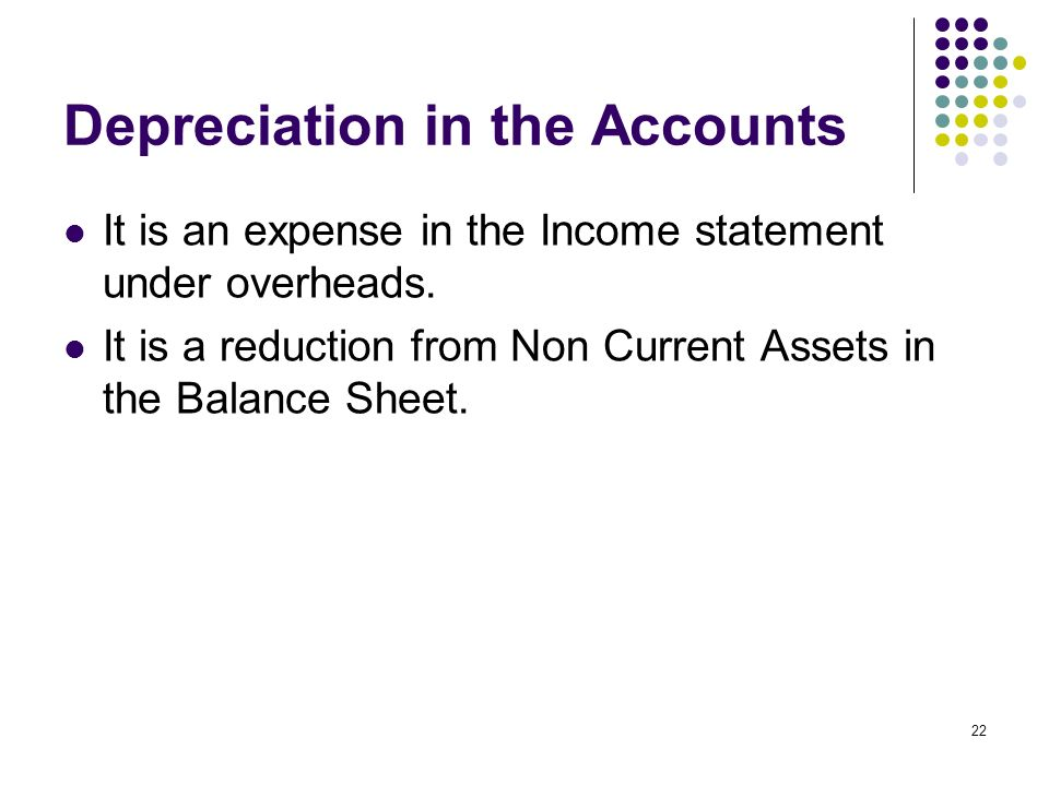 Depreciation in the Accounts