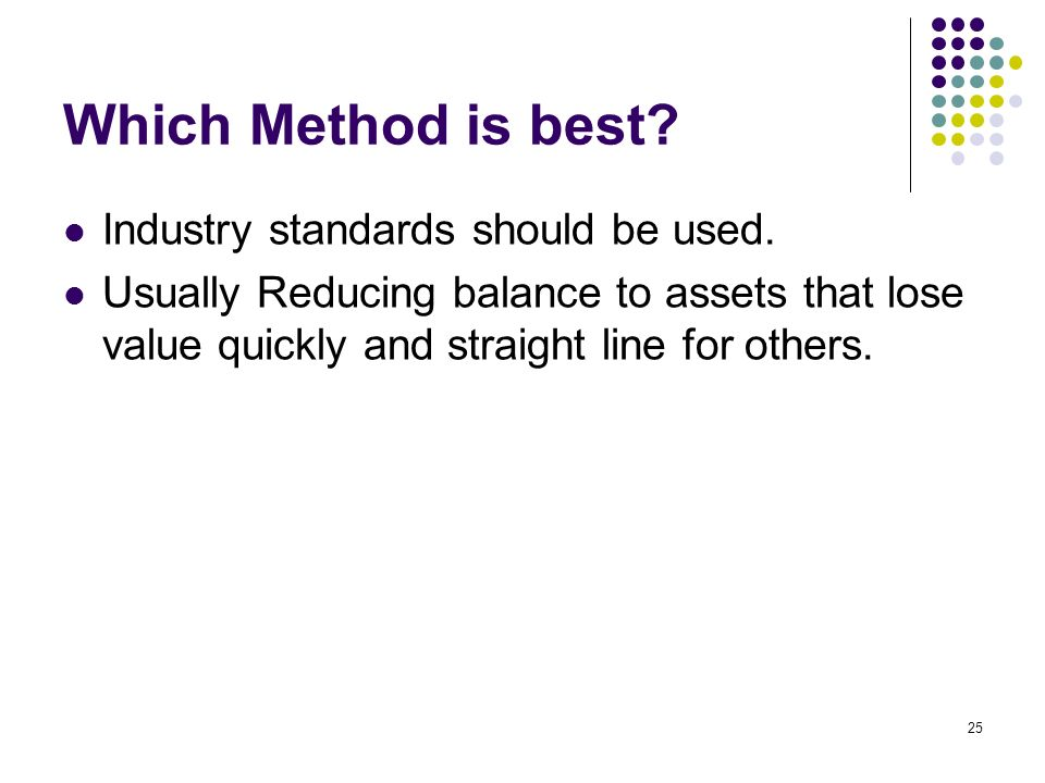Which Method is best Industry standards should be used.