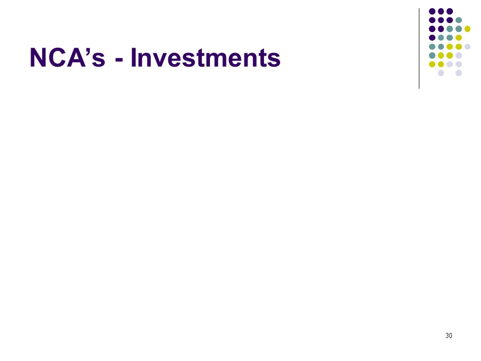 NCA's - Investments