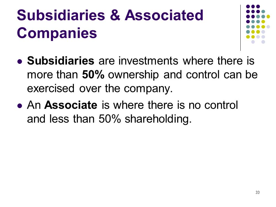 Subsidiaries & Associated Companies