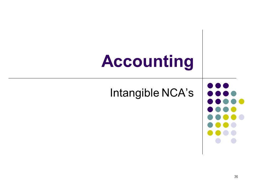 Accounting Intangible NCA's