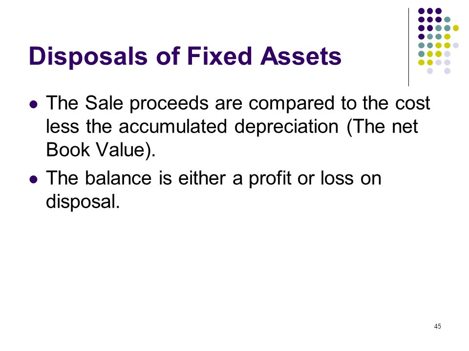 Disposals of Fixed Assets