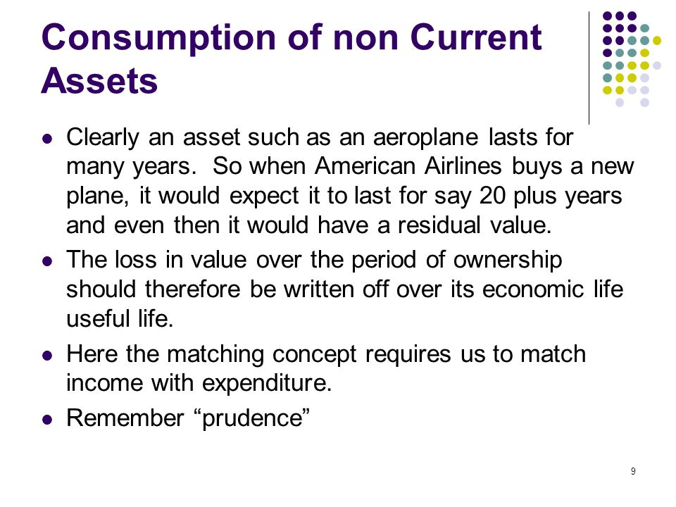 Consumption of non Current Assets