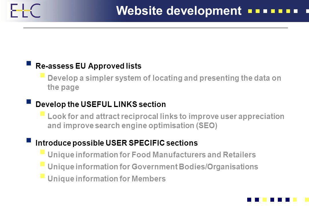 Website development Re-assess EU Approved lists