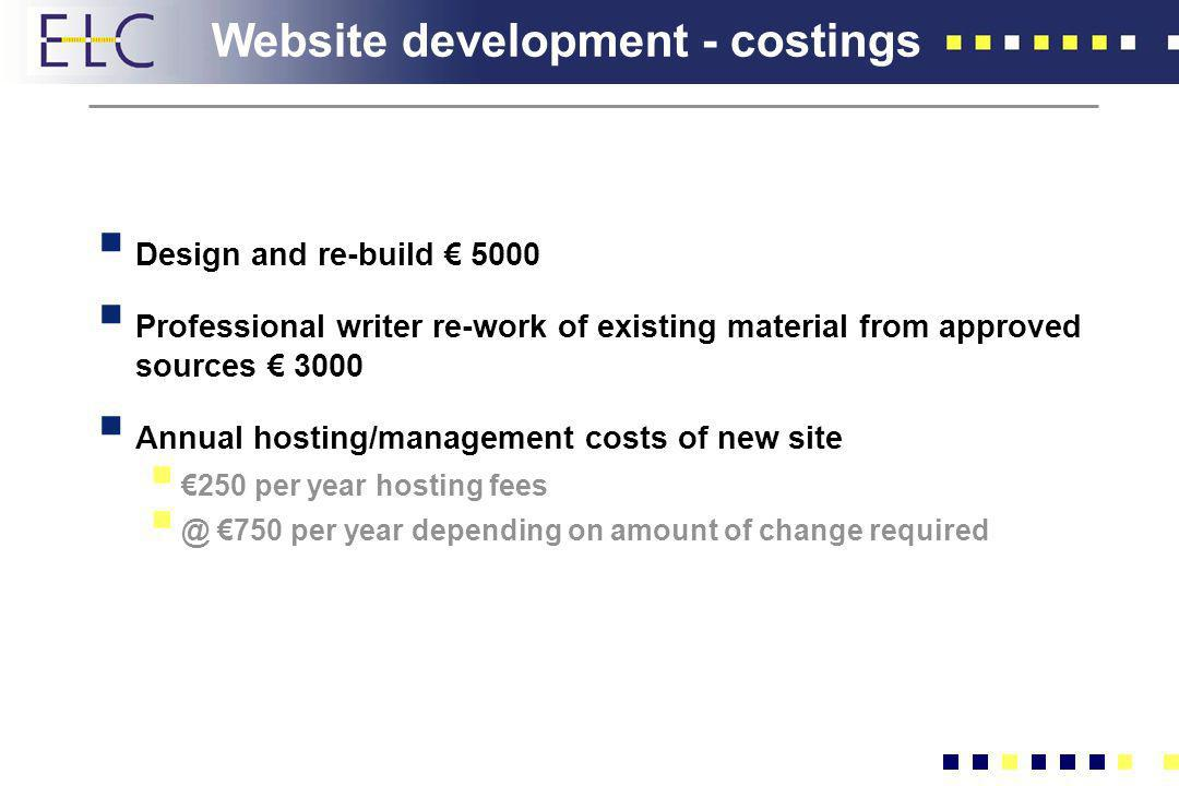 Website development - costings