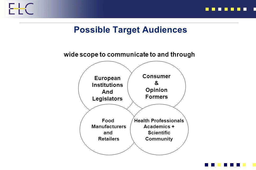 Possible Target Audiences