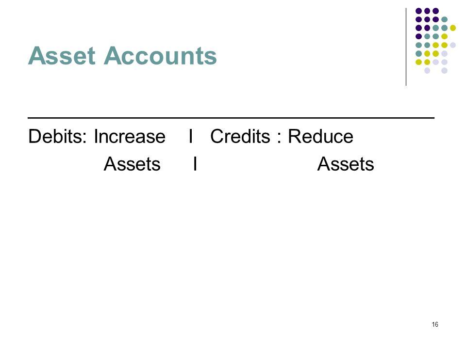 Asset Accounts ______________________________________