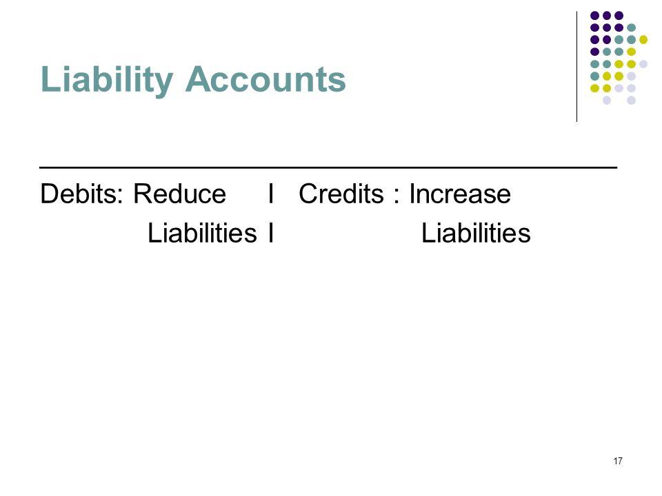 Liability Accounts ______________________________________