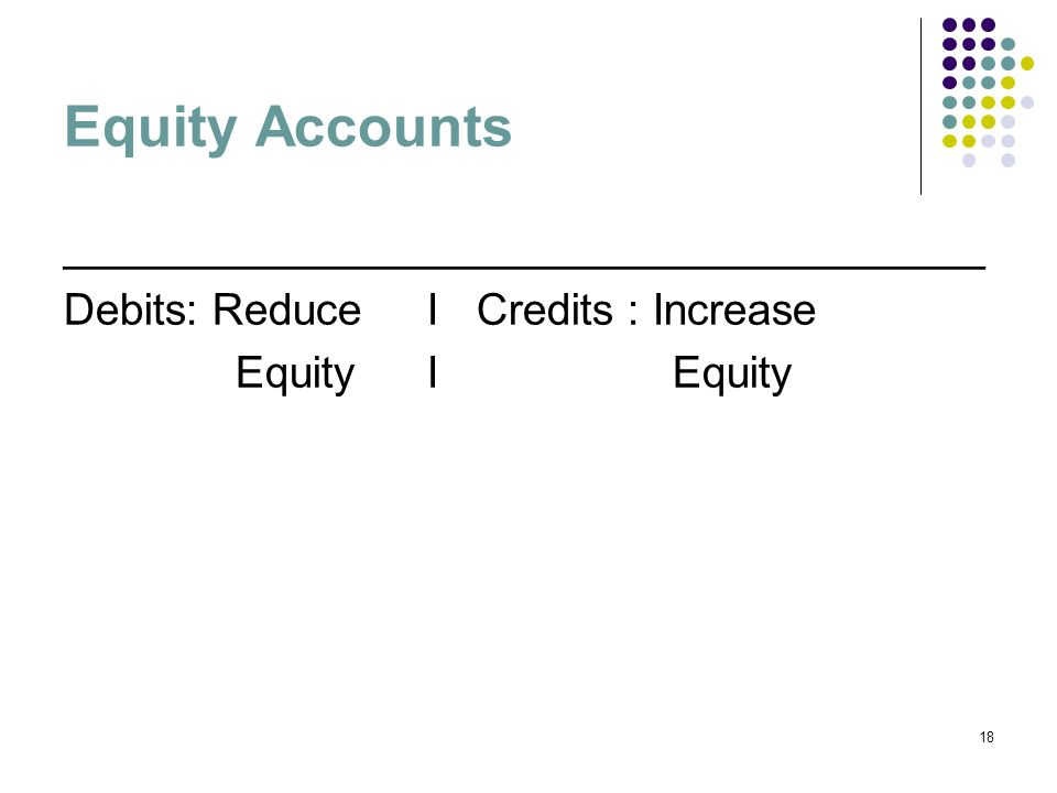 Equity Accounts ______________________________________