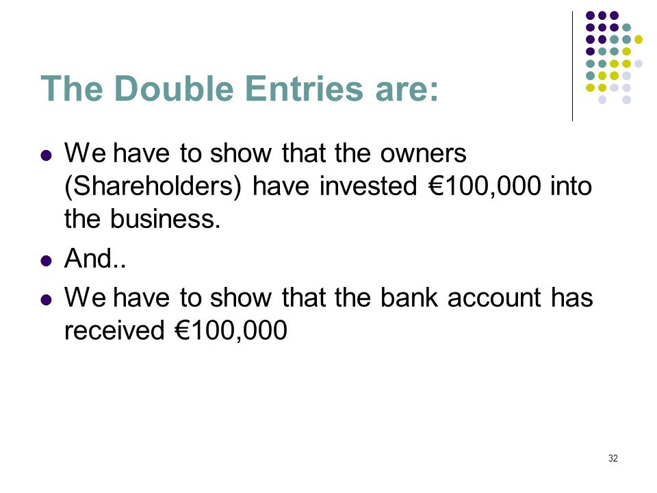 The Double Entries are: