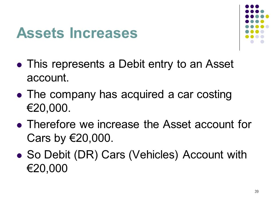 Assets Increases This represents a Debit entry to an Asset account.