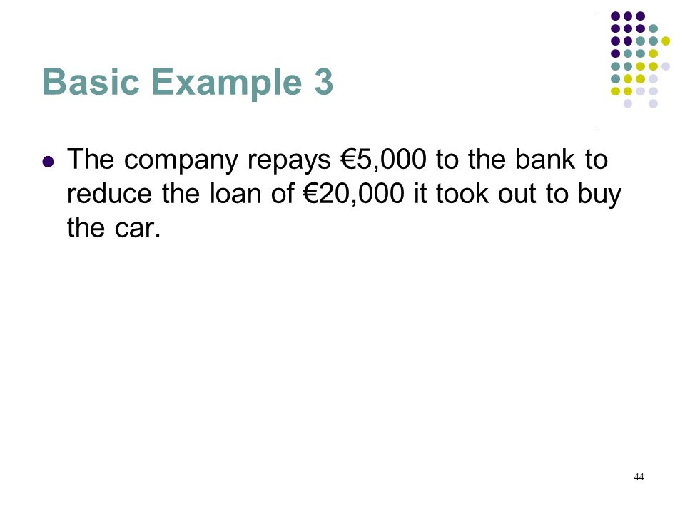 Basic Example 3 The company repays €5,000 to the bank to reduce the loan of €20,000 it took out to buy the car.