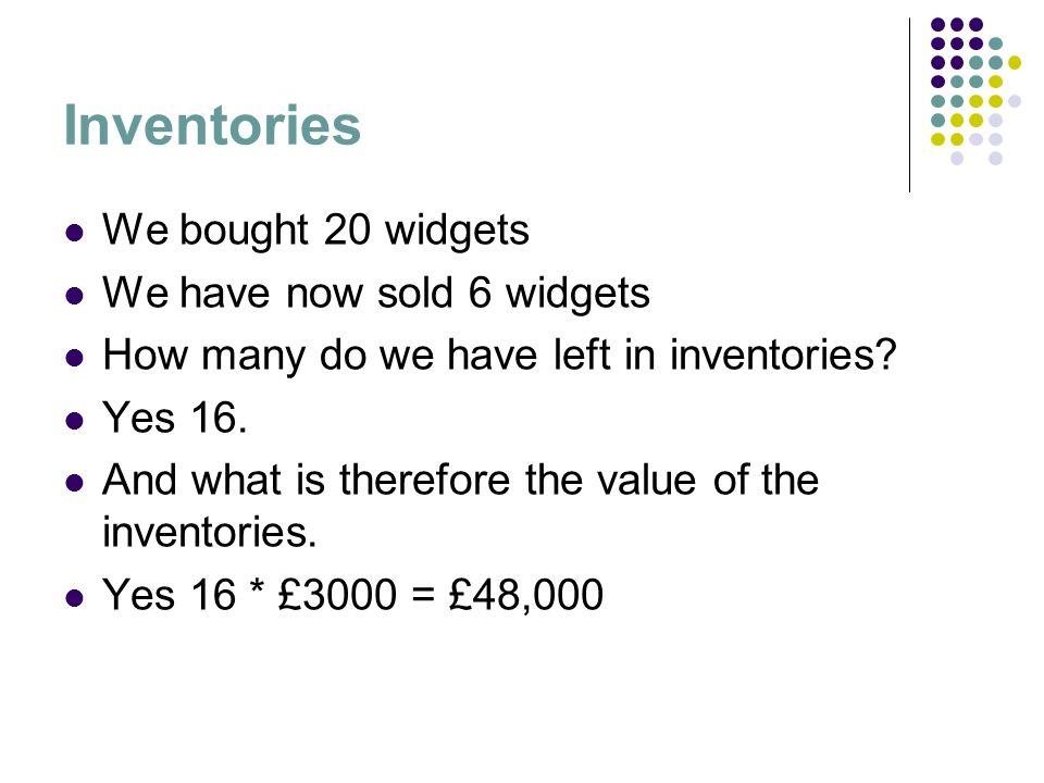 Inventories We bought 20 widgets We have now sold 6 widgets