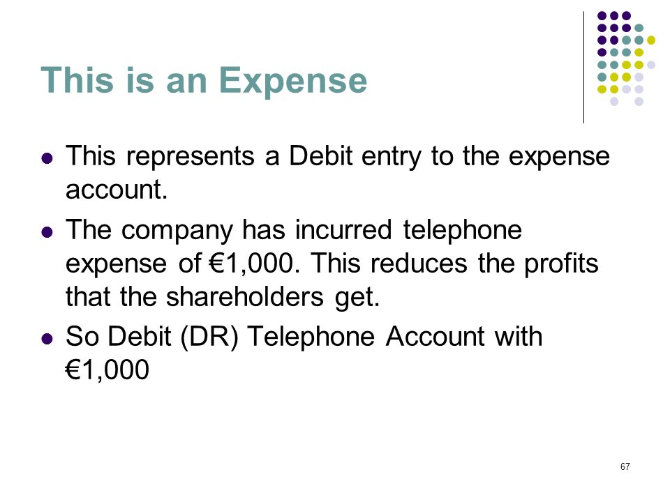 This is an Expense This represents a Debit entry to the expense account.