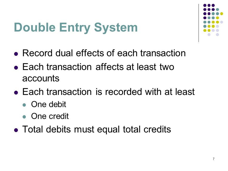 Double Entry System Record dual effects of each transaction