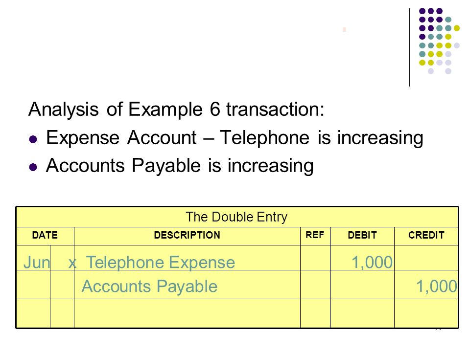 Analysis of Example 6 transaction: