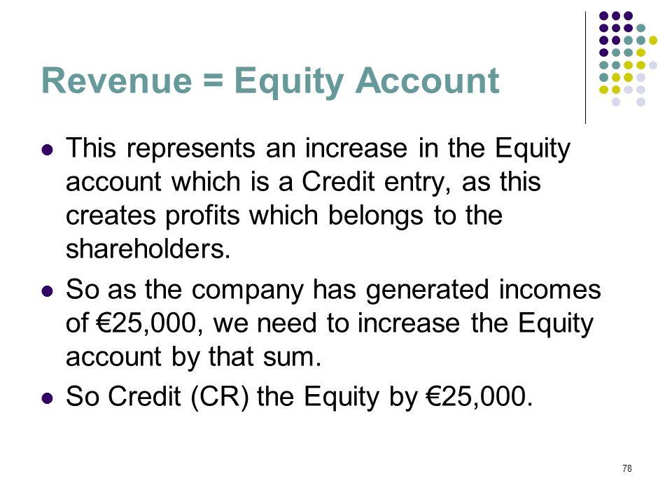 Revenue = Equity Account