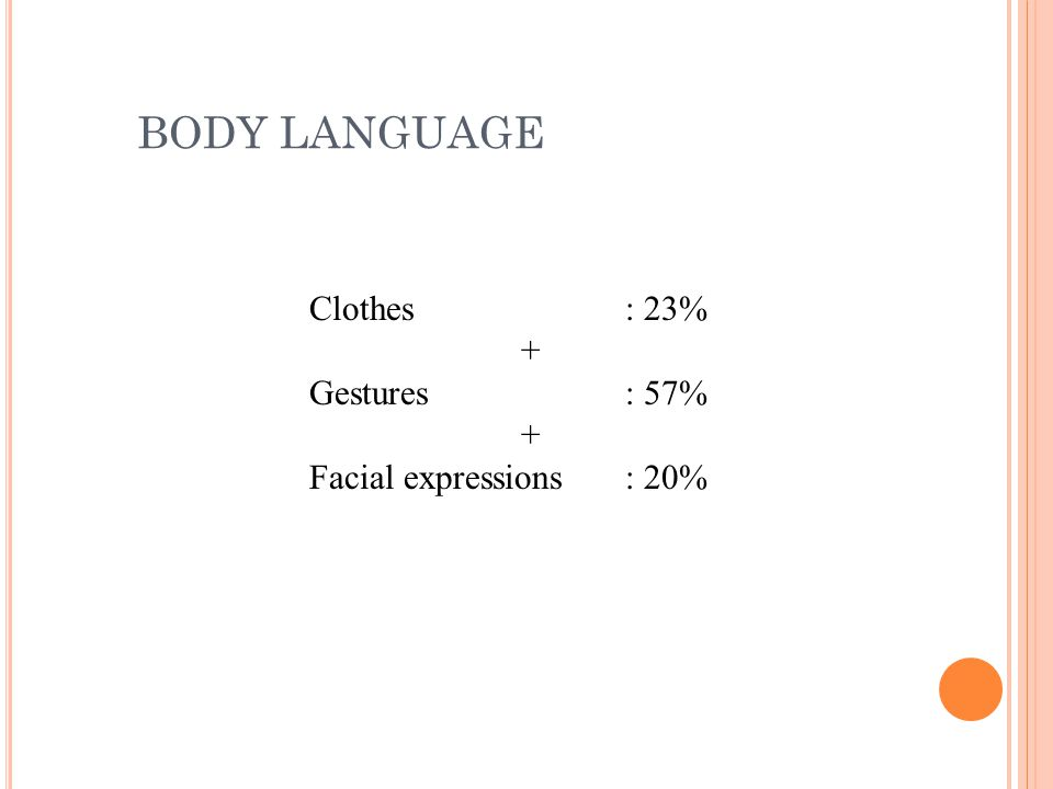 BODY LANGUAGE Clothes : 23% + Gestures : 57% Facial expressions : 20%