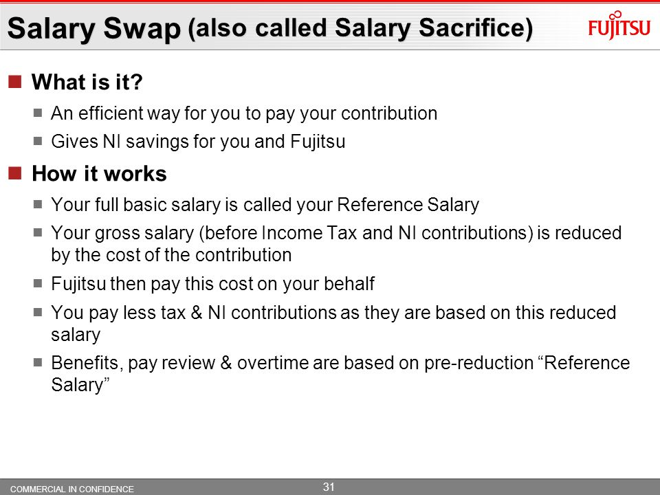 Salary Swap (also called Salary Sacrifice)