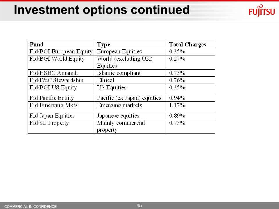 Investment options continued