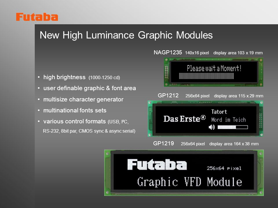 New High Luminance Graphic Modules
