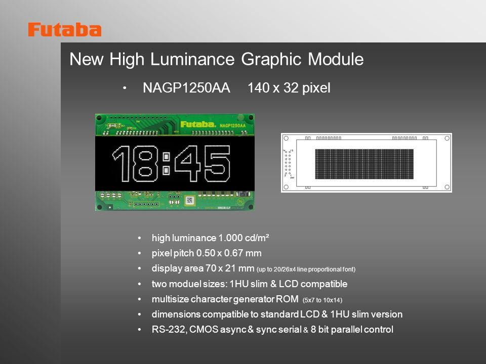 New High Luminance Graphic Module