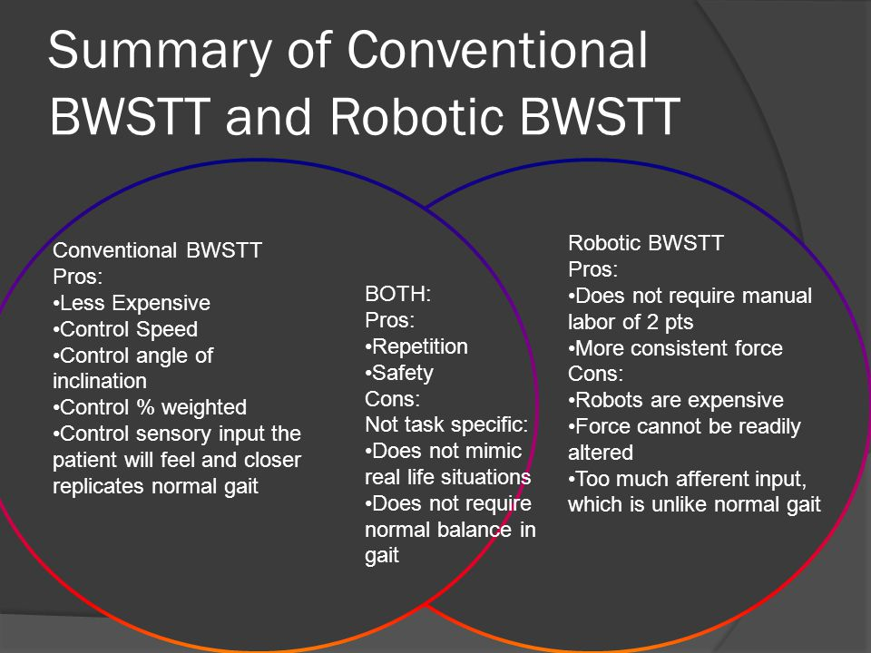 Summary of Conventional BWSTT and Robotic BWSTT