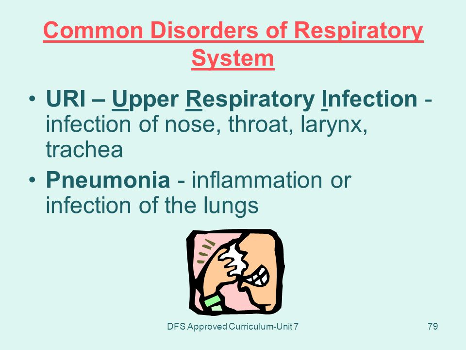 Common Disorders of Respiratory System