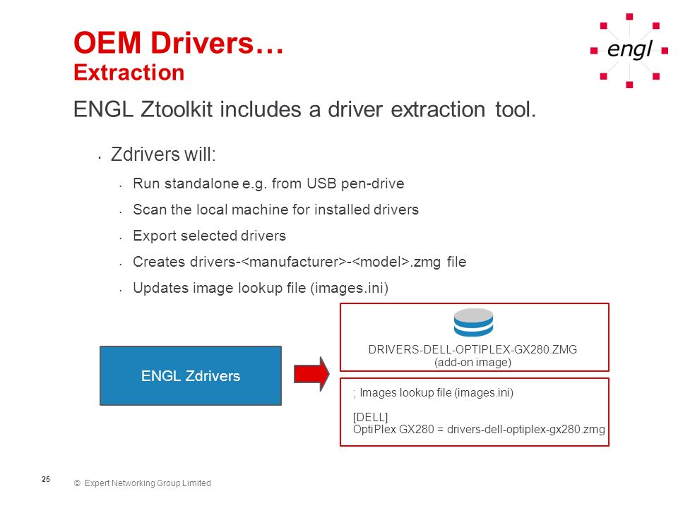 OEM Drivers… Extraction