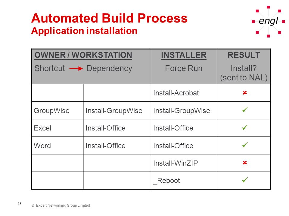 Automated Build Process Application installation