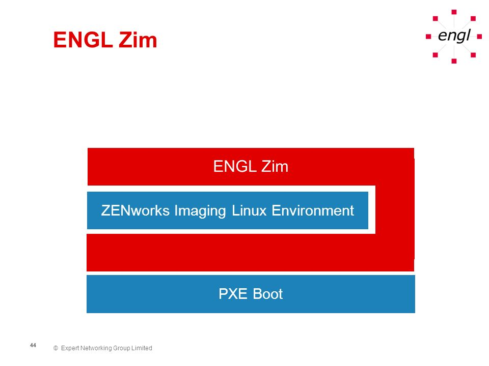 ZENworks Imaging Linux Environment