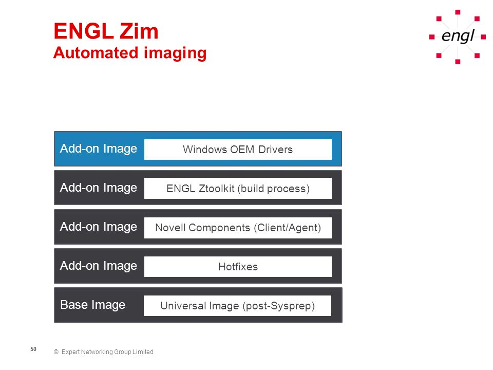 ENGL Zim Automated imaging