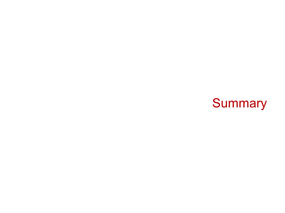 Summary zimwiz