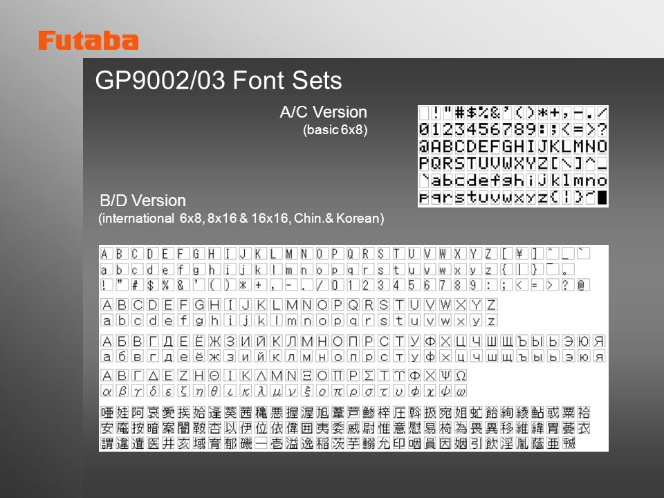 GP9002/03 Font Sets A/C Version B/D Version (basic 6x8)