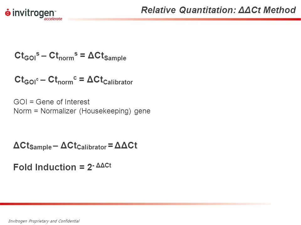 Relative Quantitation: ΔΔCt Method