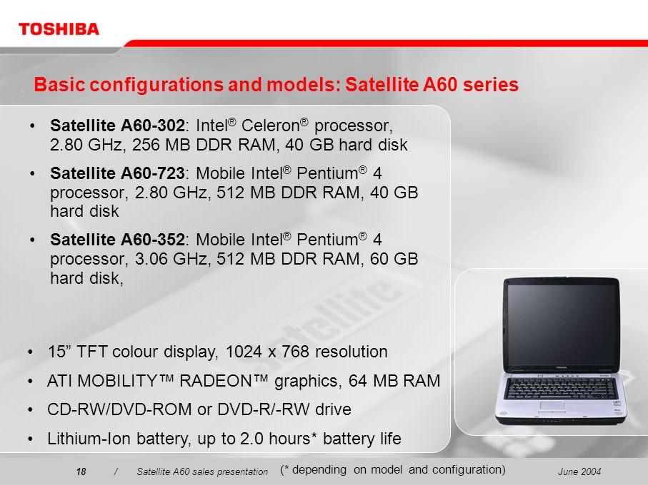 Basic configurations and models: Satellite A60 series