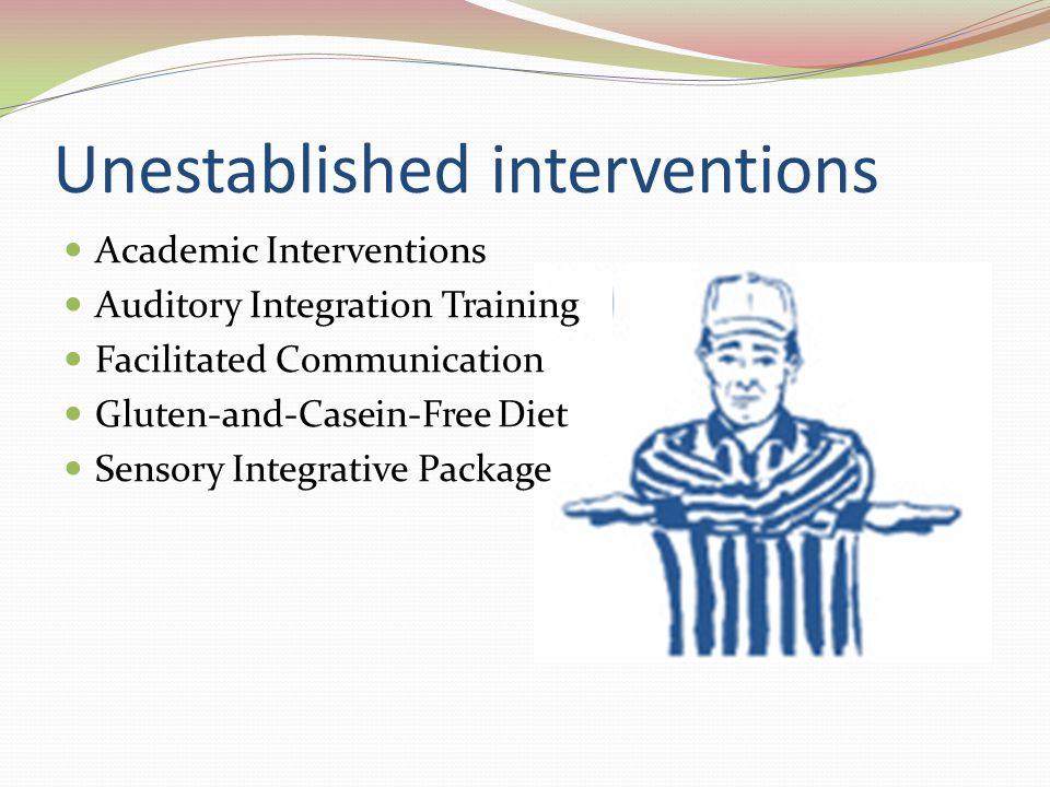 Unestablished interventions