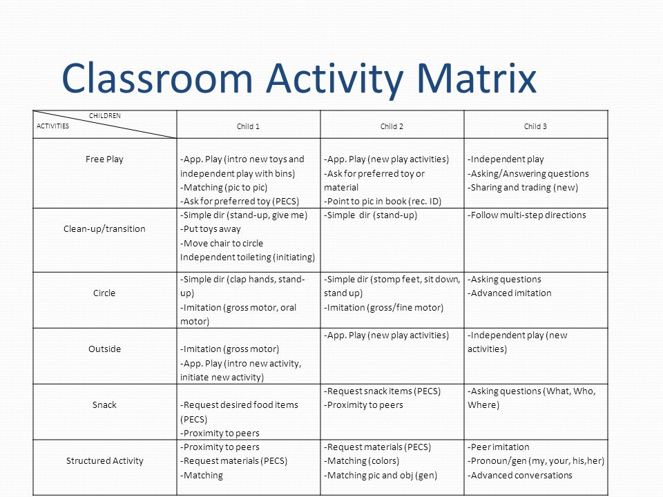 Classroom Activity Matrix